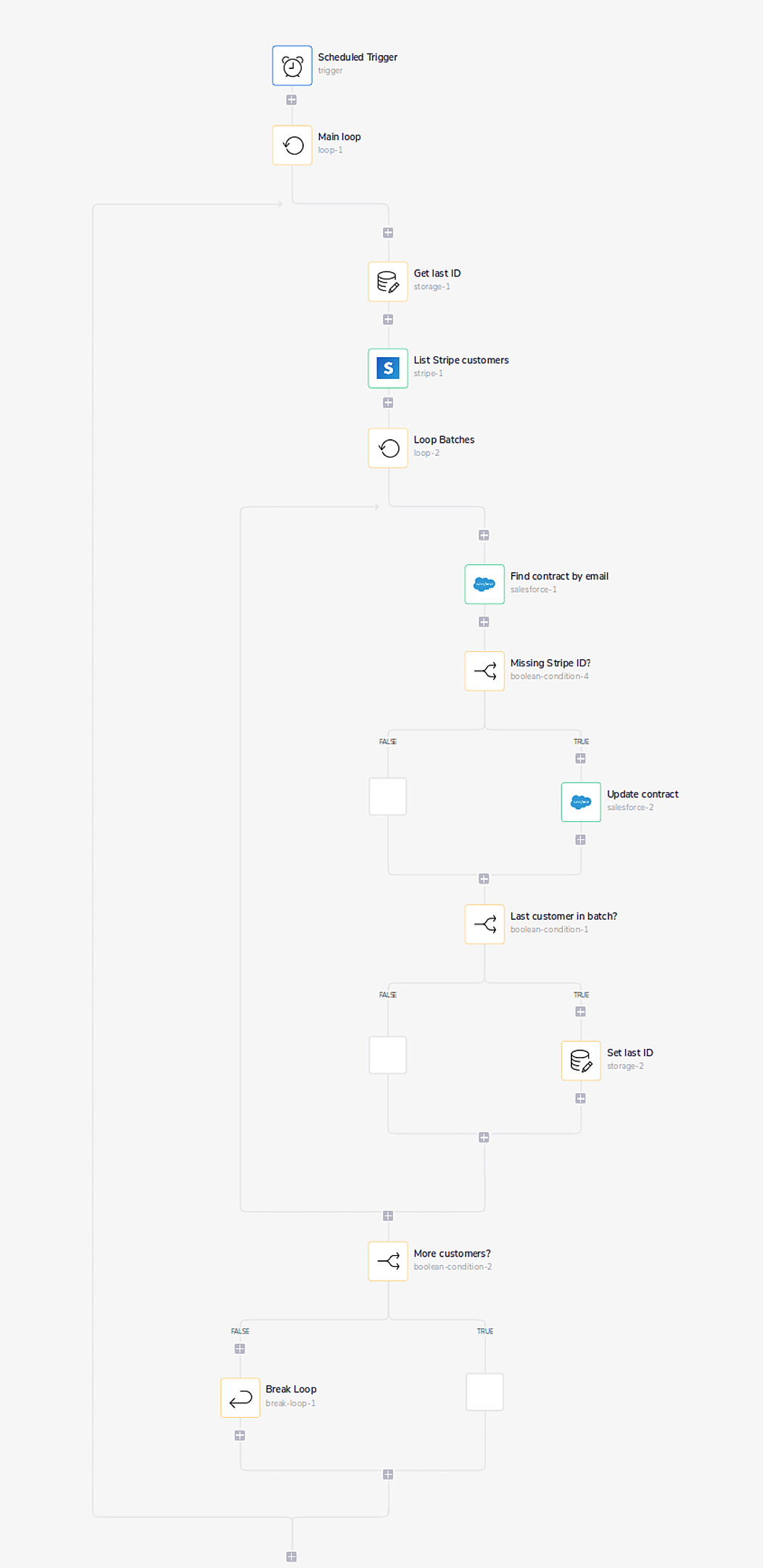 full_workflow.png